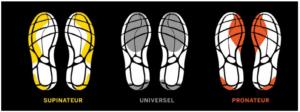 usure des chaussures selon le type de foulée